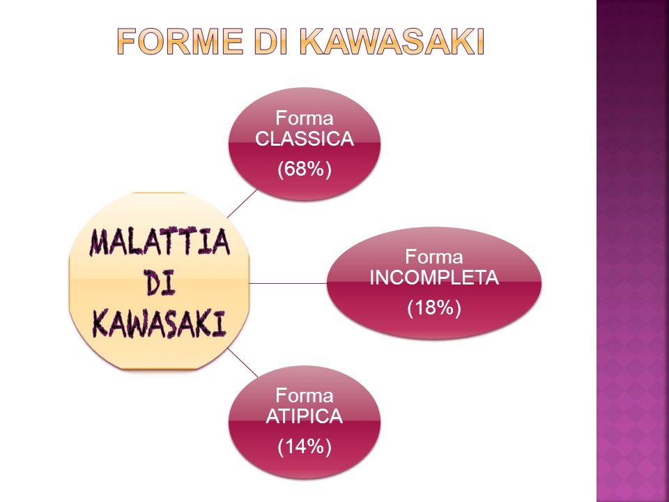 FORME DI KAWASAKI Forma CLASSICA (68%) Forma INCOMPLETA (18%)