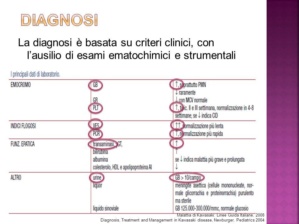 DIAGNOSI La diagnosi è basata su criteri clinici, con l'ausilio di esami ematochimici e strumentali.