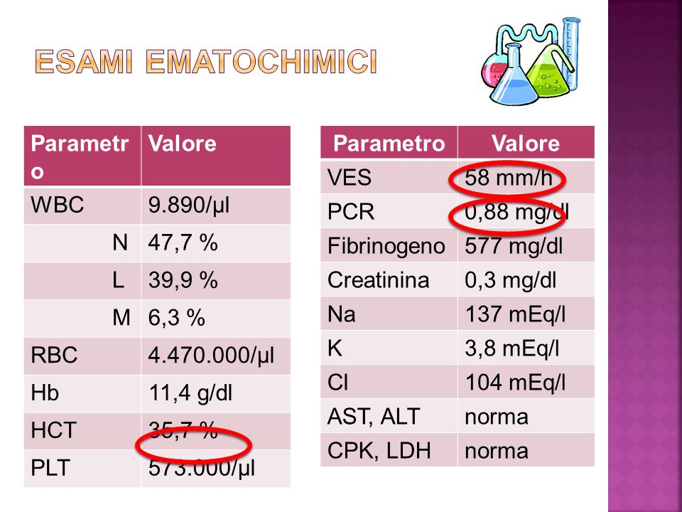 ESAMI EMATOCHIMICI Parametro Valore WBC 9.890/µl N 47,7 % L 39,9 % M