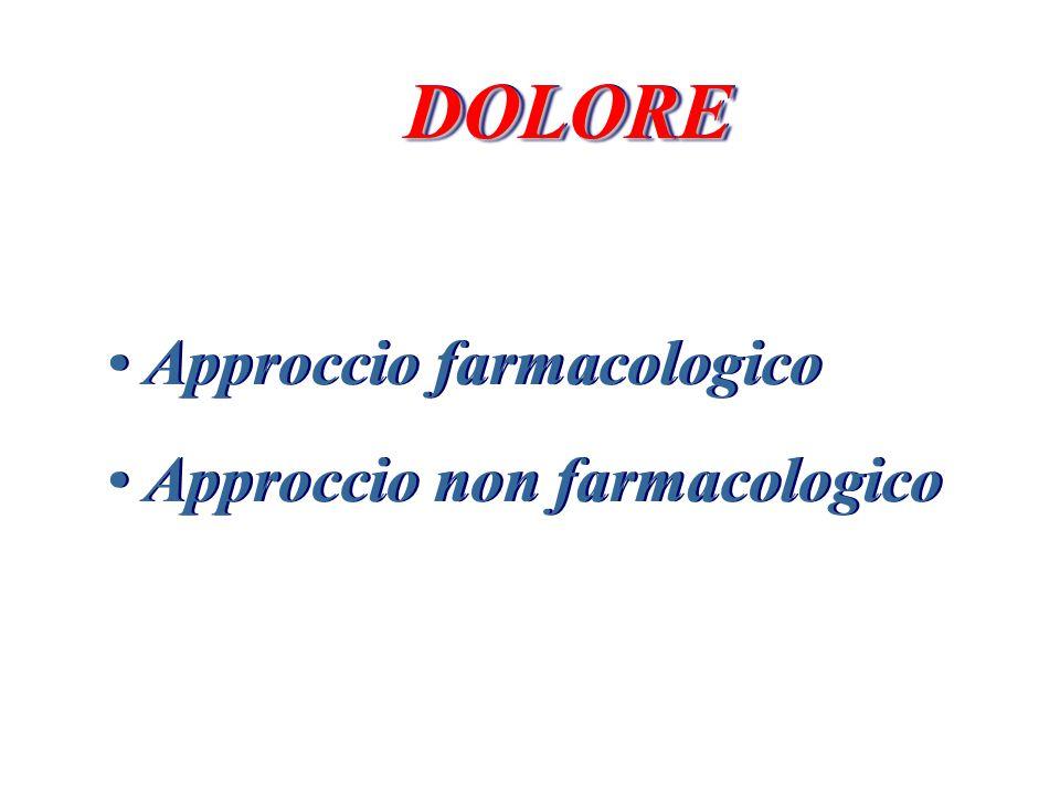 DOLORE Approccio farmacologico Approccio non farmacologico