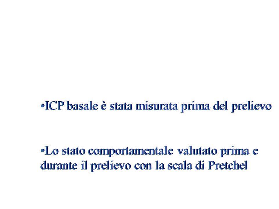 JV n=17 HP n=17 HP + SS n=17 ICP basale è stata misurata prima del prelievo.