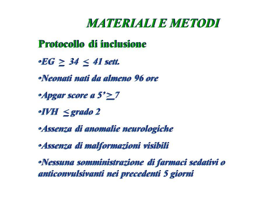 MATERIALI E METODI Protocollo di inclusione EG > 34 < 41 sett.