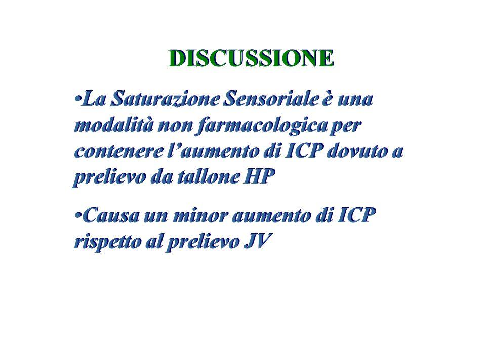 DISCUSSIONE La Saturazione Sensoriale è una modalità non farmacologica per contenere l'aumento di ICP dovuto a prelievo da tallone HP.