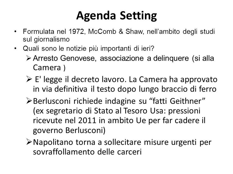 Agenda Setting Formulata nel 1972, McComb & Shaw, nell'ambito degli studi sul giornalismo. Quali sono le notizie più importanti di ieri