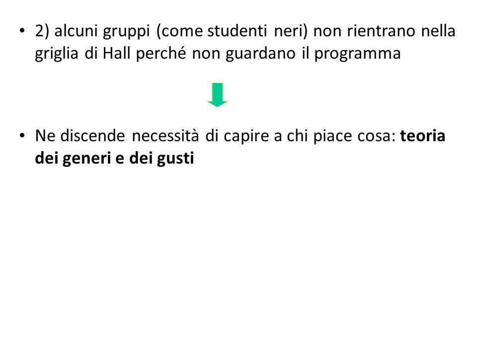 2) alcuni gruppi (come studenti neri) non rientrano nella griglia di Hall perché non guardano il programma