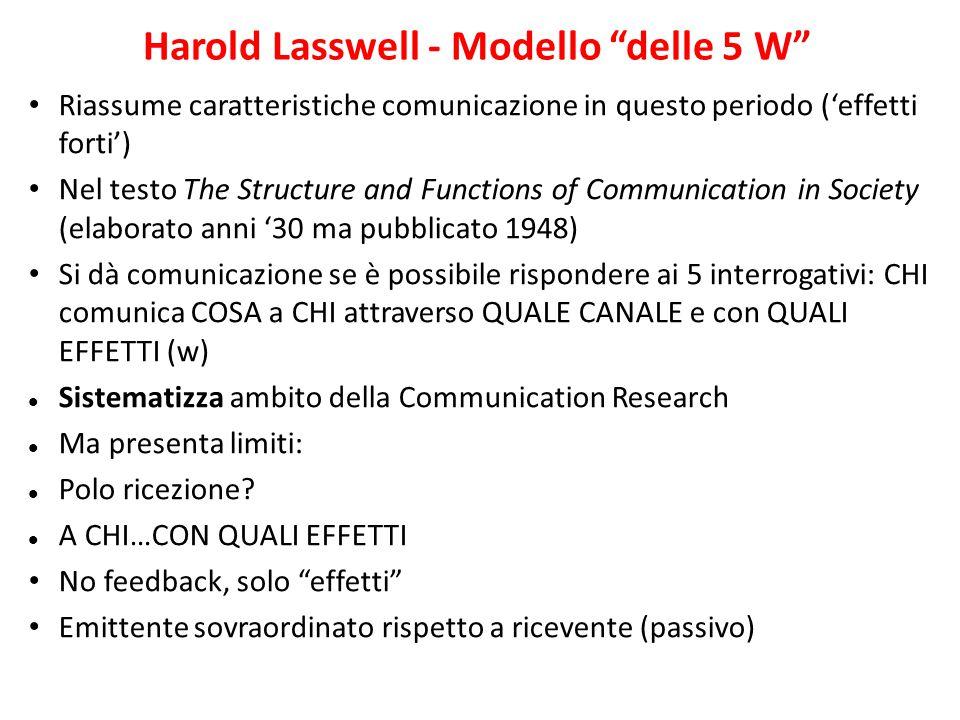 Harold Lasswell - Modello delle 5 W