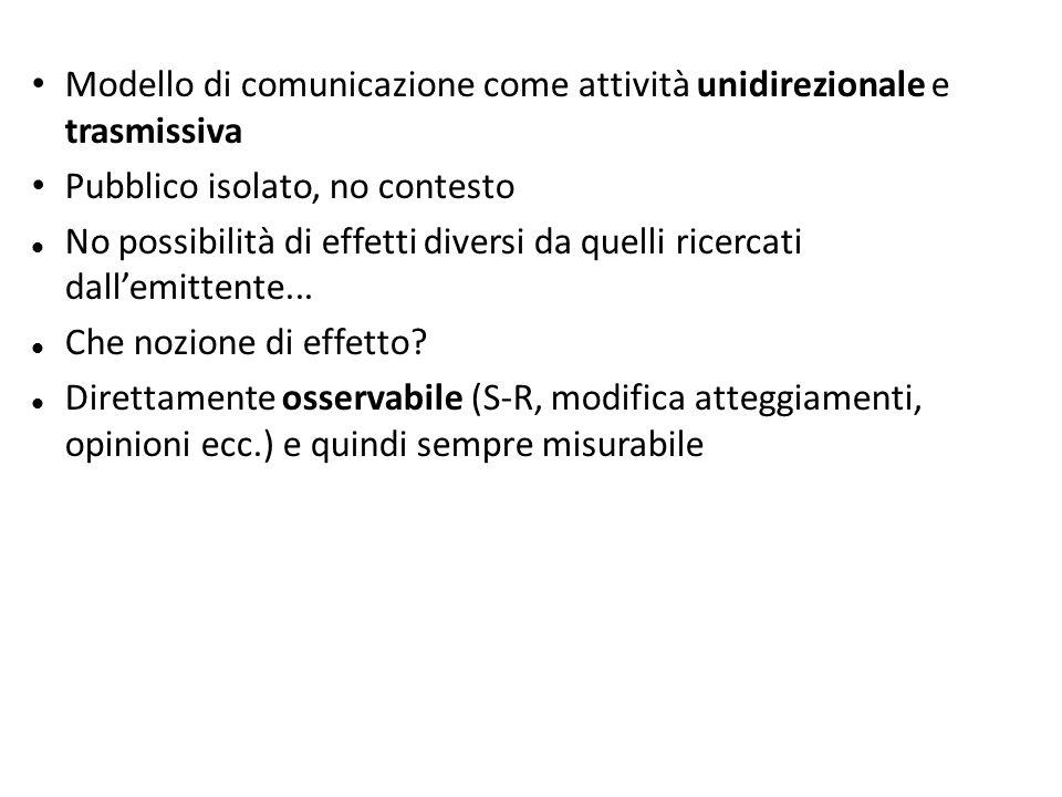 Modello di comunicazione come attività unidirezionale e trasmissiva