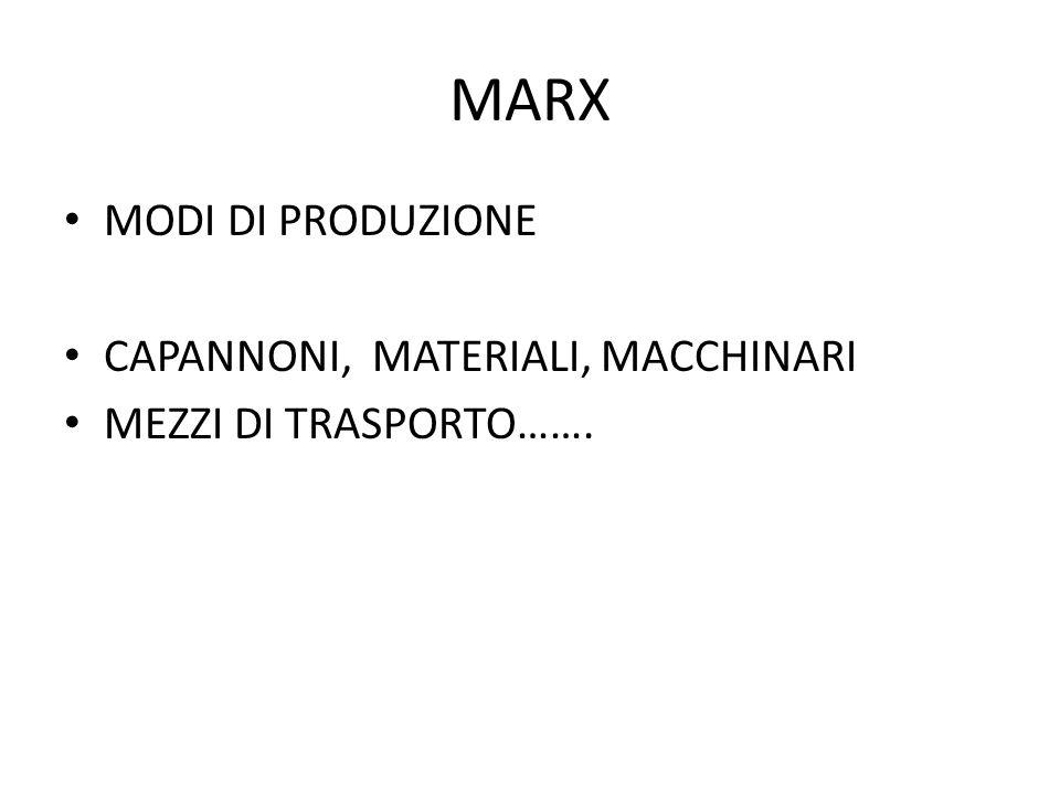 MARX MODI DI PRODUZIONE CAPANNONI, MATERIALI, MACCHINARI