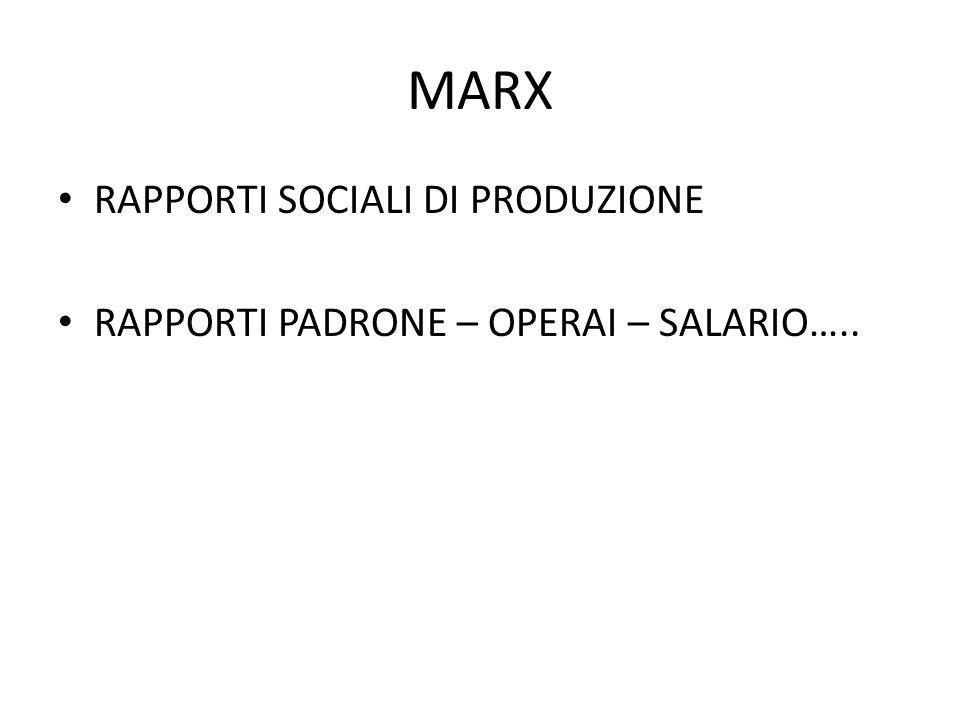 MARX RAPPORTI SOCIALI DI PRODUZIONE