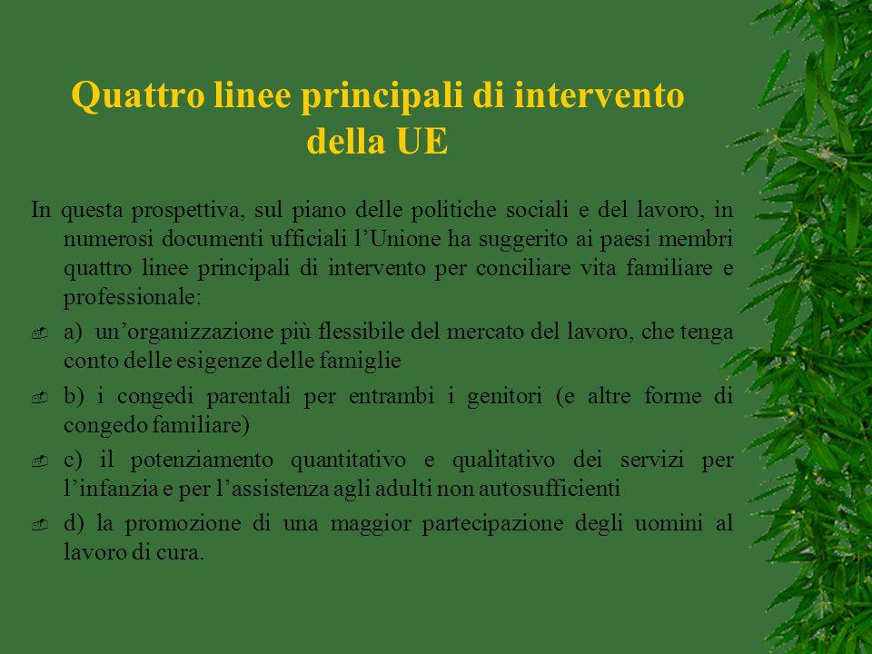 Quattro linee principali di intervento della UE