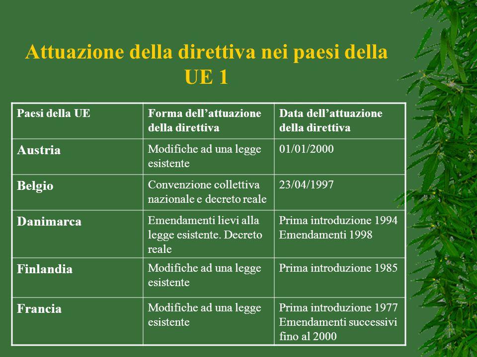 Attuazione della direttiva nei paesi della UE 1