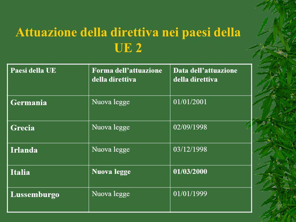 Attuazione della direttiva nei paesi della UE 2