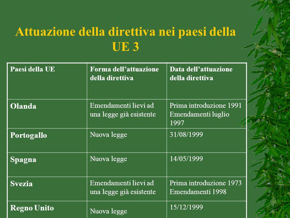 Attuazione della direttiva nei paesi della UE 3