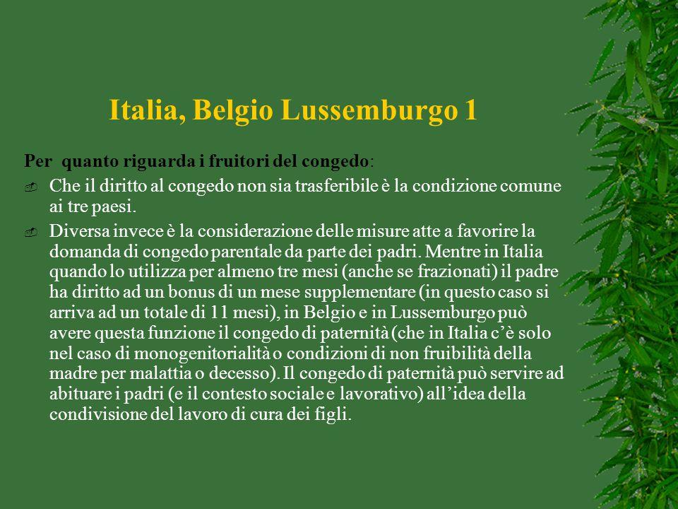 Italia, Belgio Lussemburgo 1