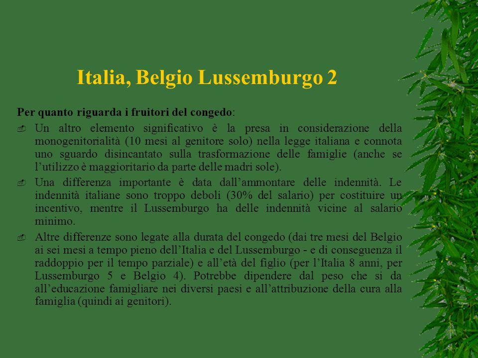 Italia, Belgio Lussemburgo 2