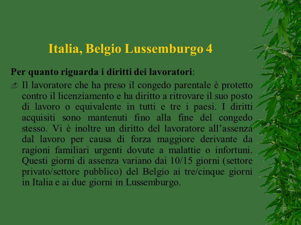 Italia, Belgio Lussemburgo 4