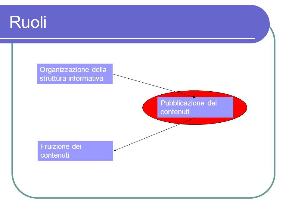 Ruoli Organizzazione della struttura informativa