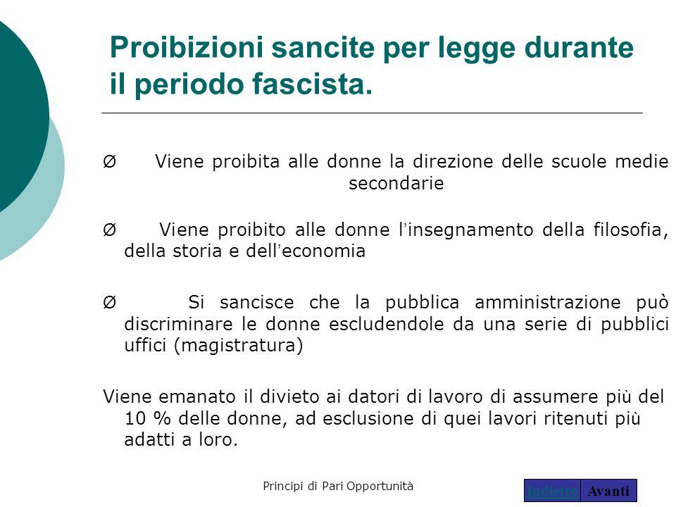 Proibizioni sancite per legge durante il periodo fascista.