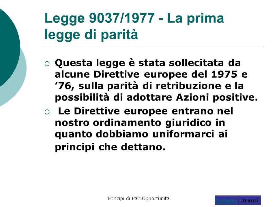 Legge 9037/1977 - La prima legge di parità