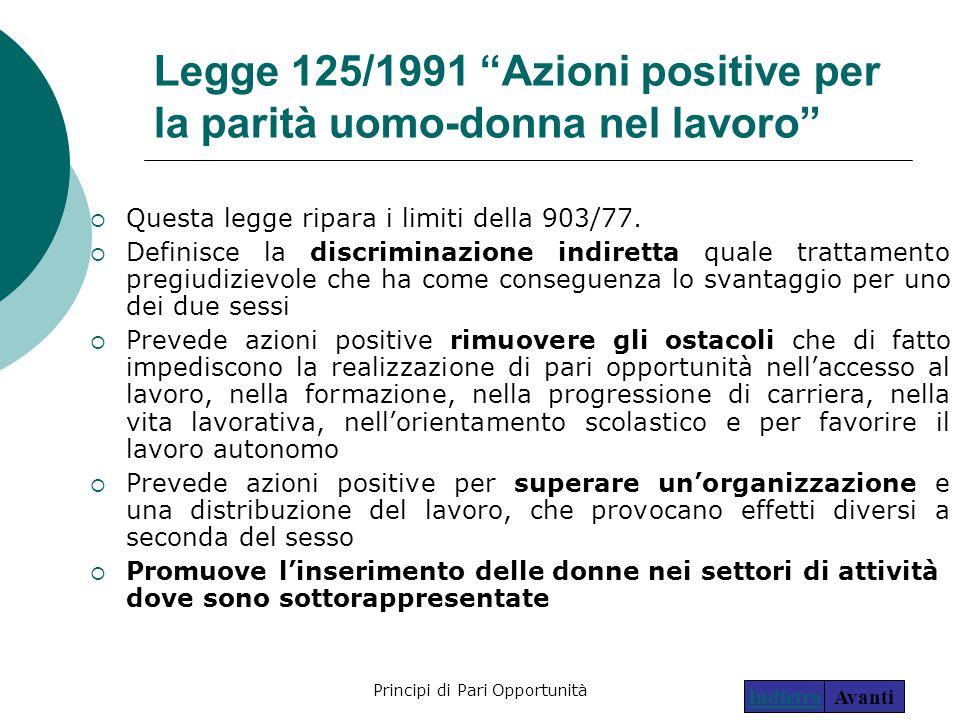 Legge 125/1991 Azioni positive per la parità uomo-donna nel lavoro