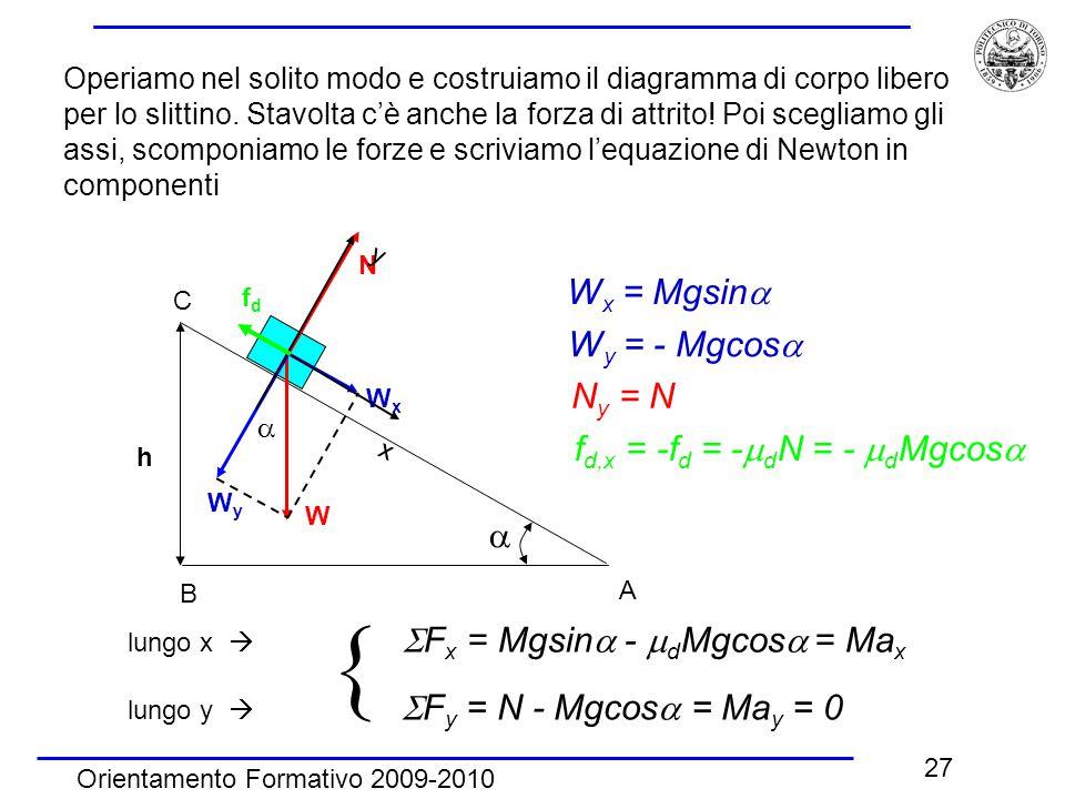  Wx = Mgsin Wy = - Mgcos Ny = N fd,x = -fd = -dN = - dMgcos 