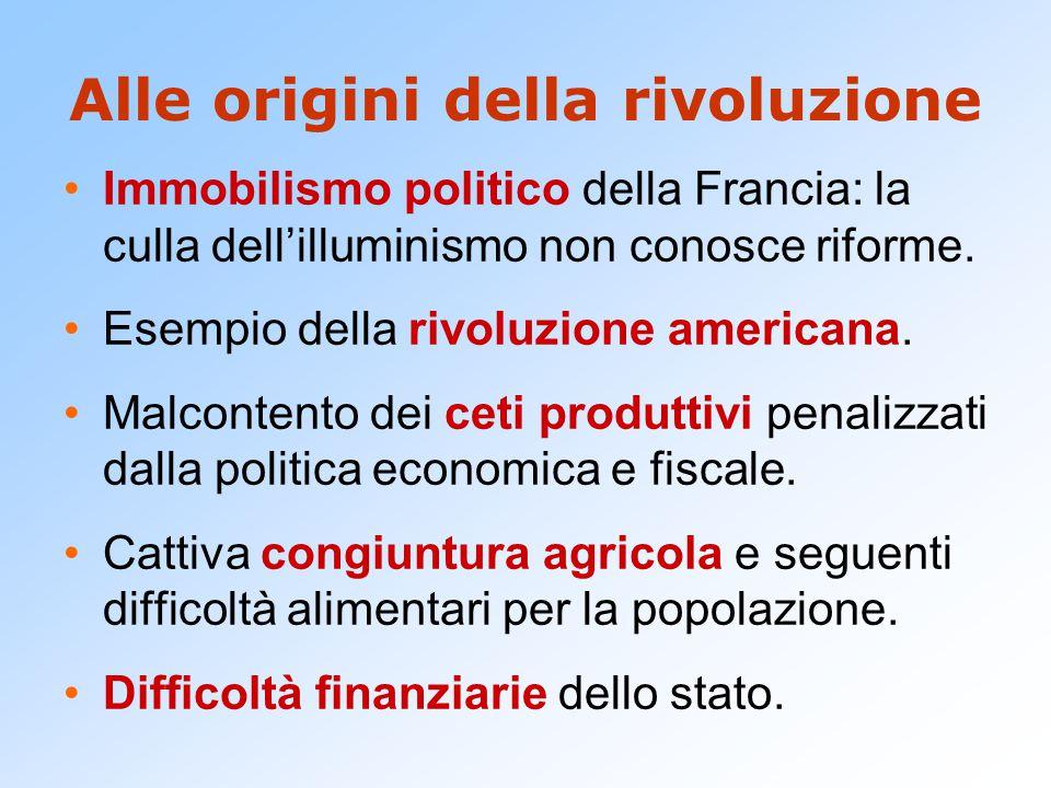 Alle origini della rivoluzione