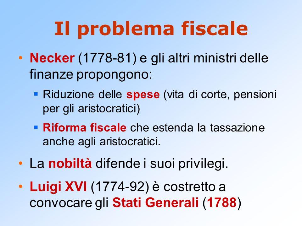 Il problema fiscale Necker (1778-81) e gli altri ministri delle finanze propongono: