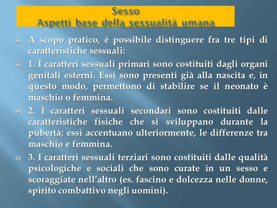 Sesso Aspetti base della sessualità umana