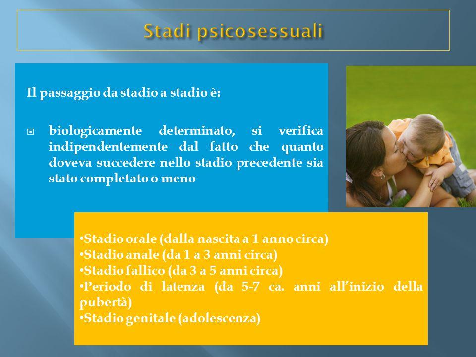 Stadi psicosessuali Il passaggio da stadio a stadio è: