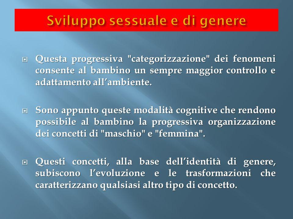 Sviluppo sessuale e di genere
