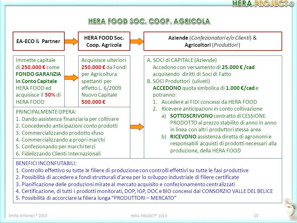 HERA FOOD SOC. COOP. AGRICOLA HERA FOOD Soc. Coop. Agricola
