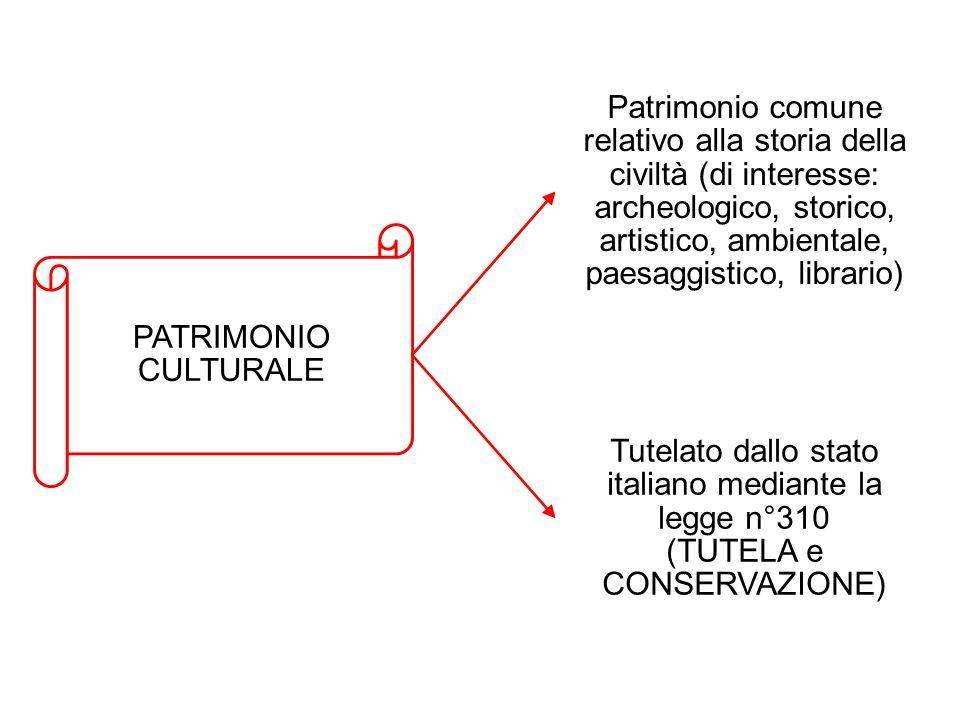 PATRIMONIO CULTURALE