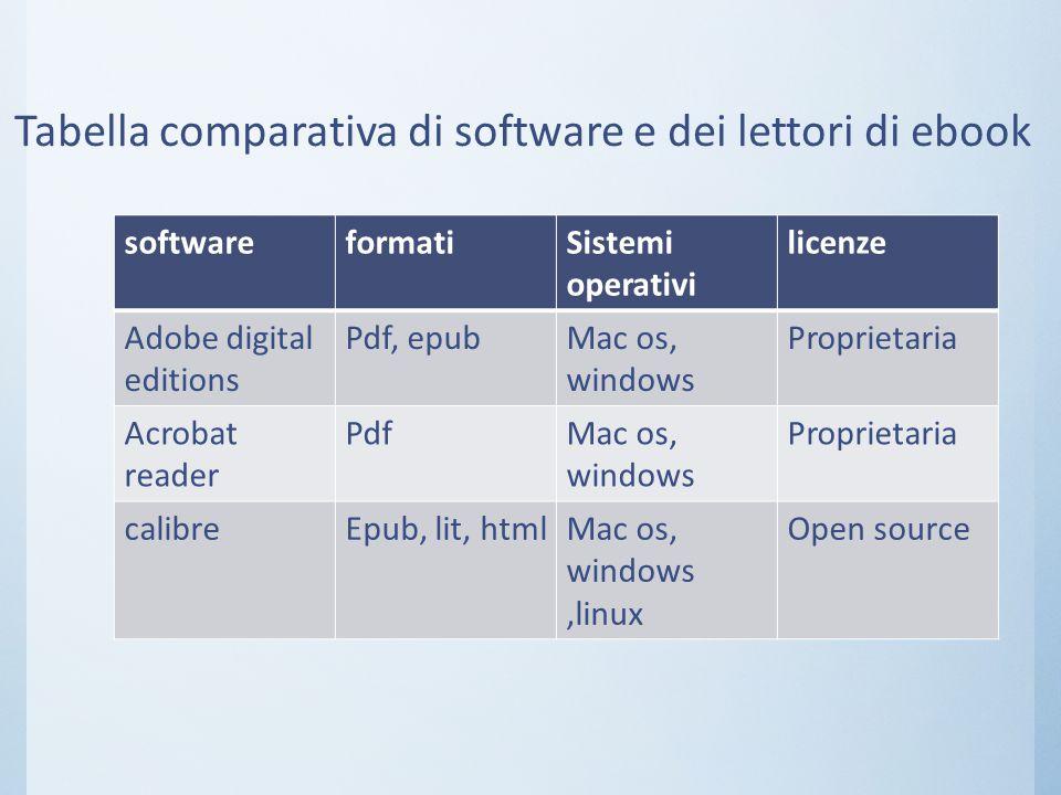 Tabella comparativa di software e dei lettori di ebook