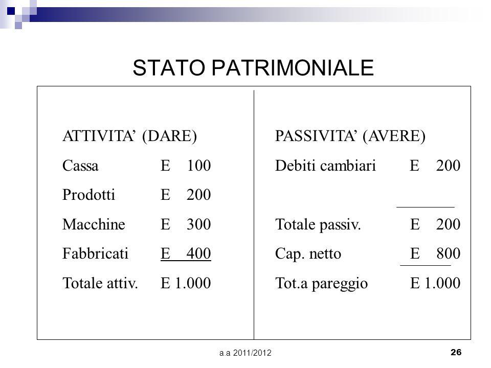 STATO PATRIMONIALE ATTIVITA' (DARE) Cassa E 100 Prodotti E 200