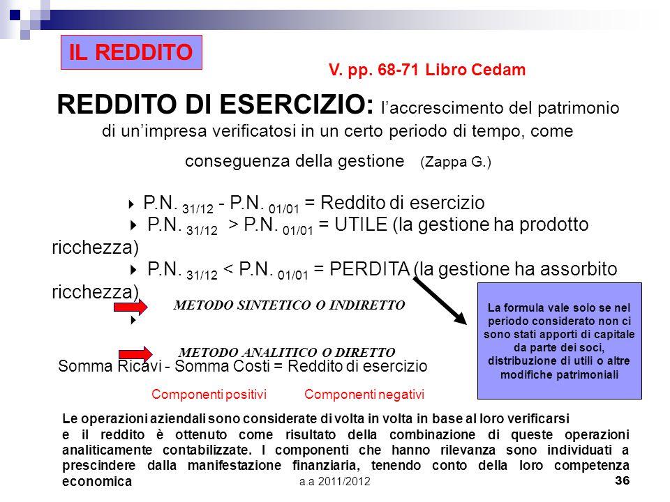 IL REDDITO V. pp. 68-71 Libro Cedam.
