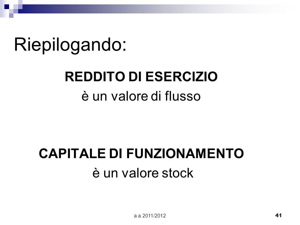 CAPITALE DI FUNZIONAMENTO