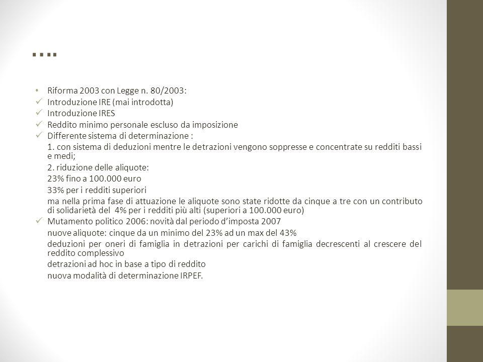 …. Riforma 2003 con Legge n. 80/2003: Introduzione IRE (mai introdotta) Introduzione IRES. Reddito minimo personale escluso da imposizione.