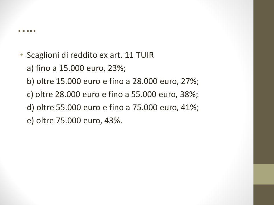 ….. Scaglioni di reddito ex art. 11 TUIR a) fino a 15.000 euro, 23%;