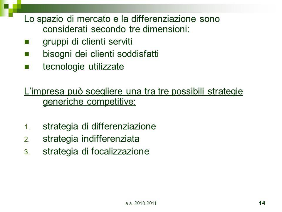 gruppi di clienti serviti bisogni dei clienti soddisfatti