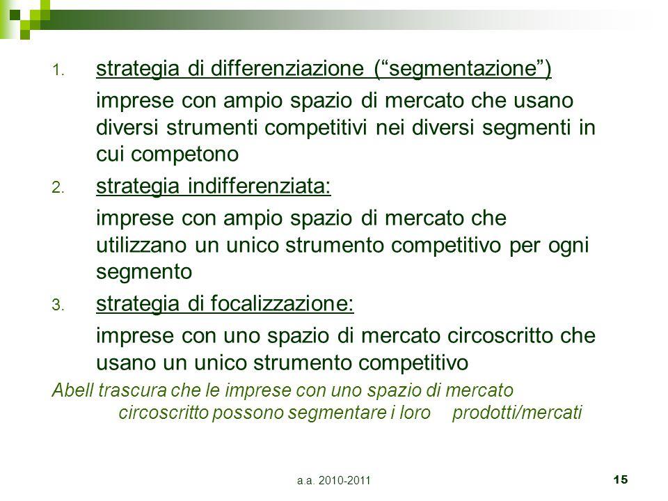 strategia di differenziazione ( segmentazione )