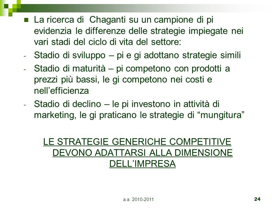 Stadio di sviluppo – pi e gi adottano strategie simili