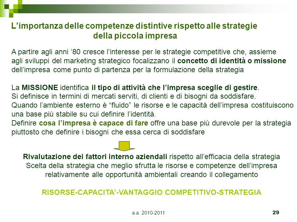 L'importanza delle competenze distintive rispetto alle strategie