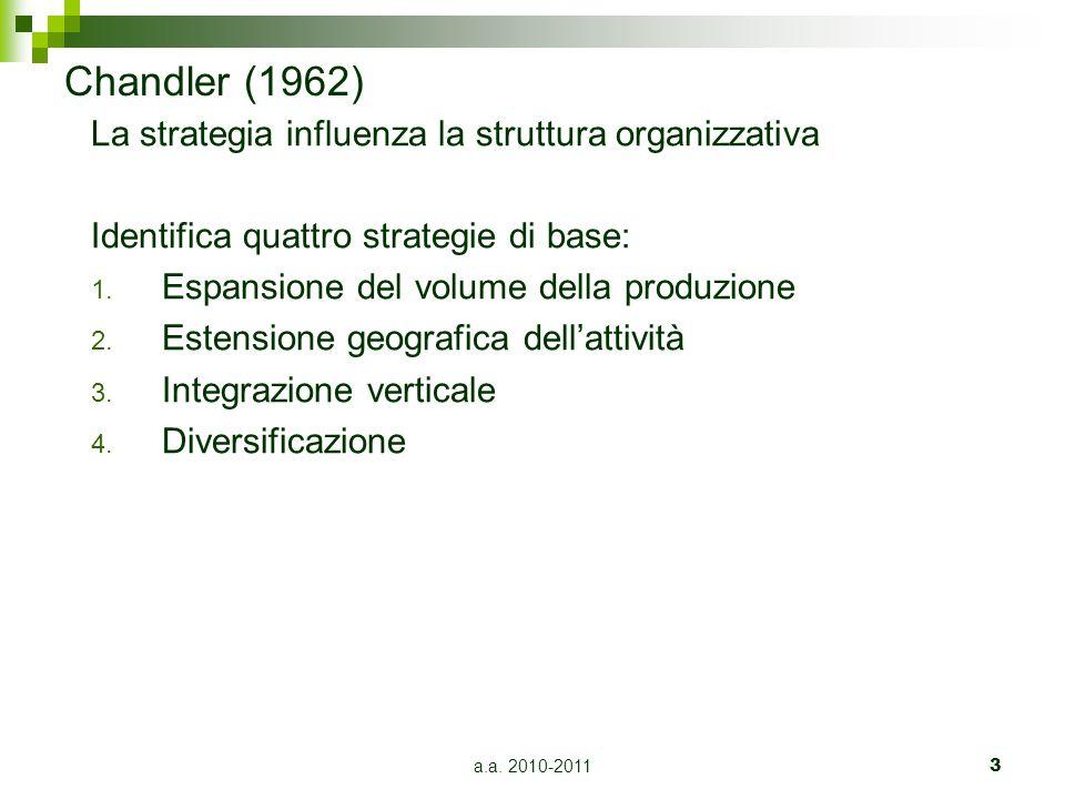 Chandler (1962) La strategia influenza la struttura organizzativa