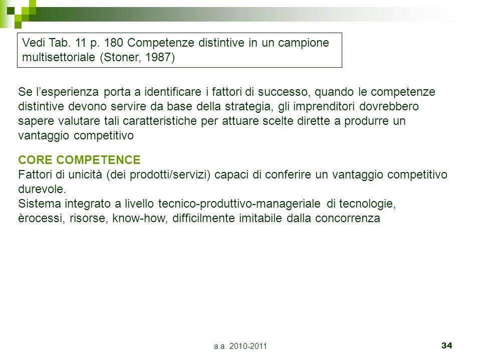 Vedi Tab. 11 p. 180 Competenze distintive in un campione