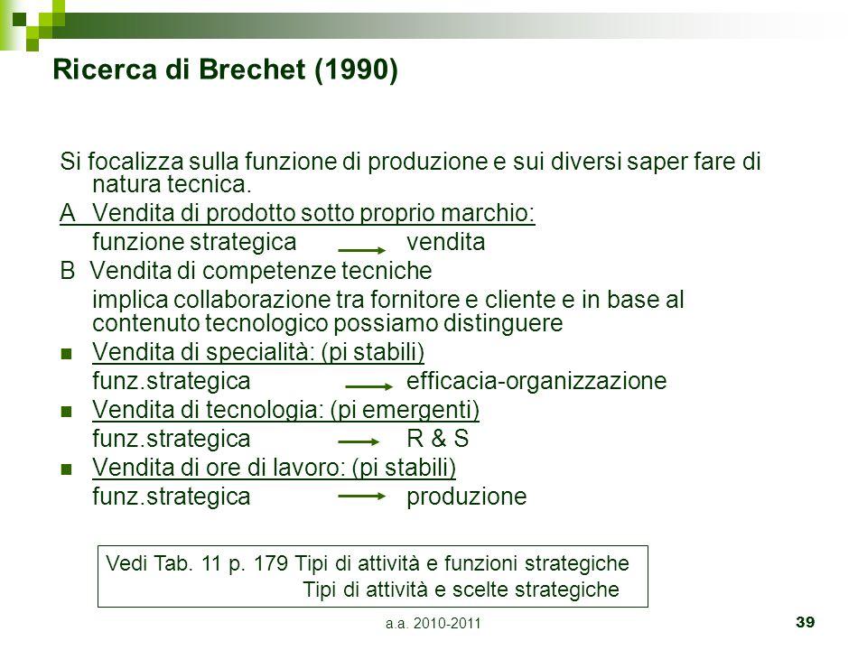 Ricerca di Brechet (1990) Si focalizza sulla funzione di produzione e sui diversi saper fare di natura tecnica.