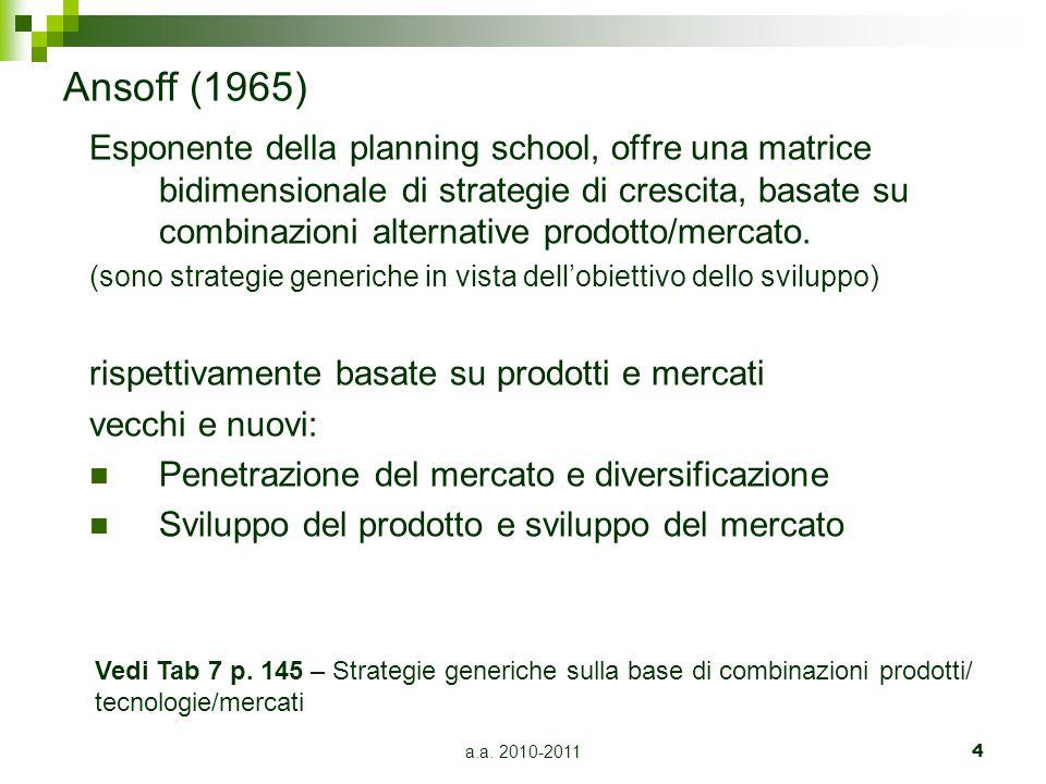 Ansoff (1965)
