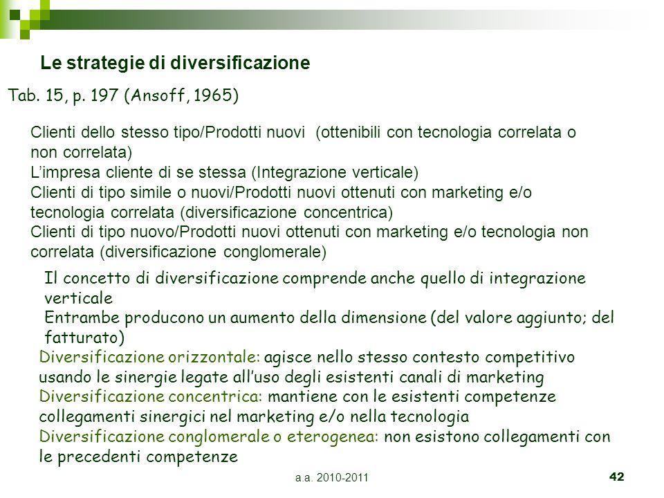 Le strategie di diversificazione