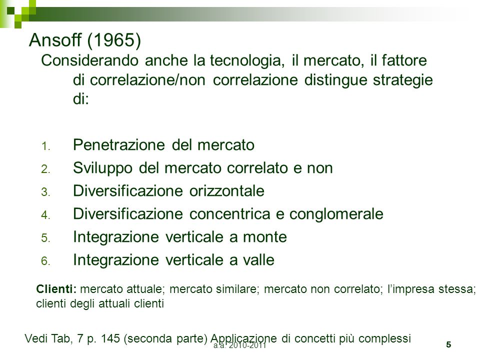 Ansoff (1965) Considerando anche la tecnologia, il mercato, il fattore di correlazione/non correlazione distingue strategie di: