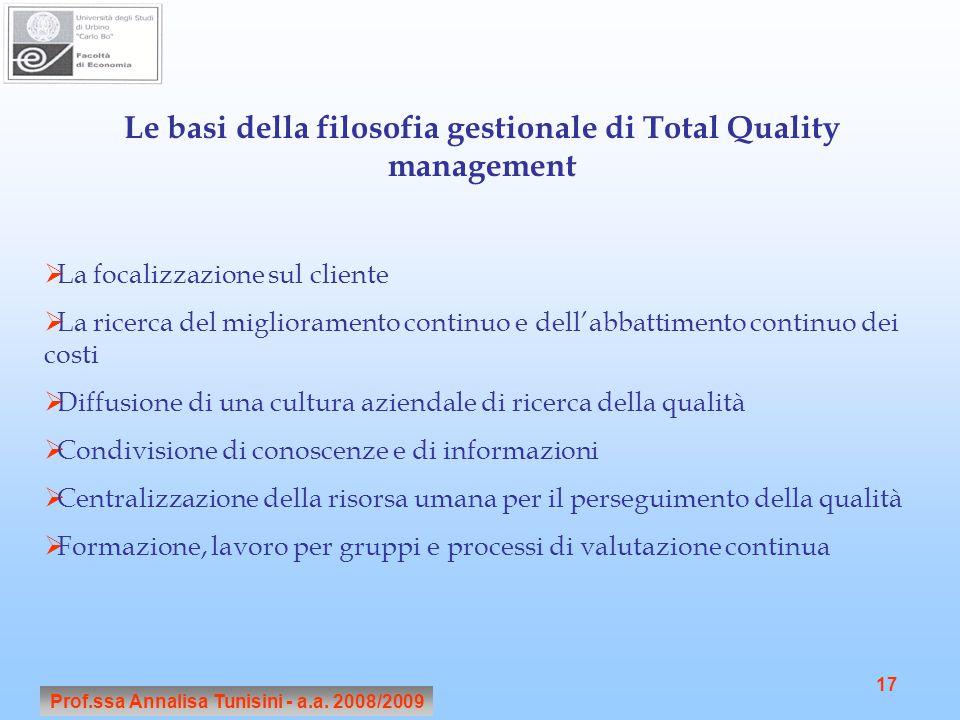 Le basi della filosofia gestionale di Total Quality management