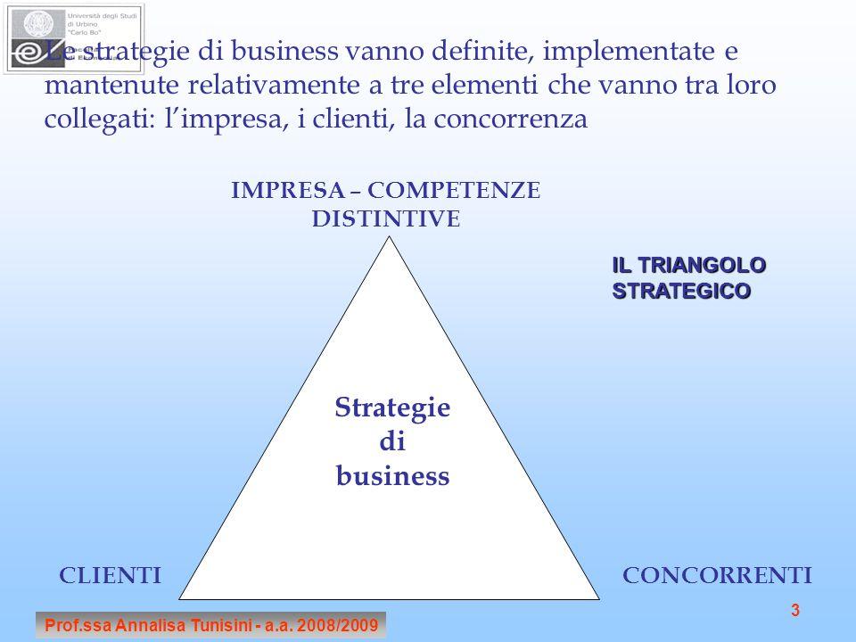 Le strategie di business vanno definite, implementate e mantenute relativamente a tre elementi che vanno tra loro collegati: l'impresa, i clienti, la concorrenza